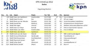 Marc Den Besten 8e bij KPN Inline Cup in Beilen